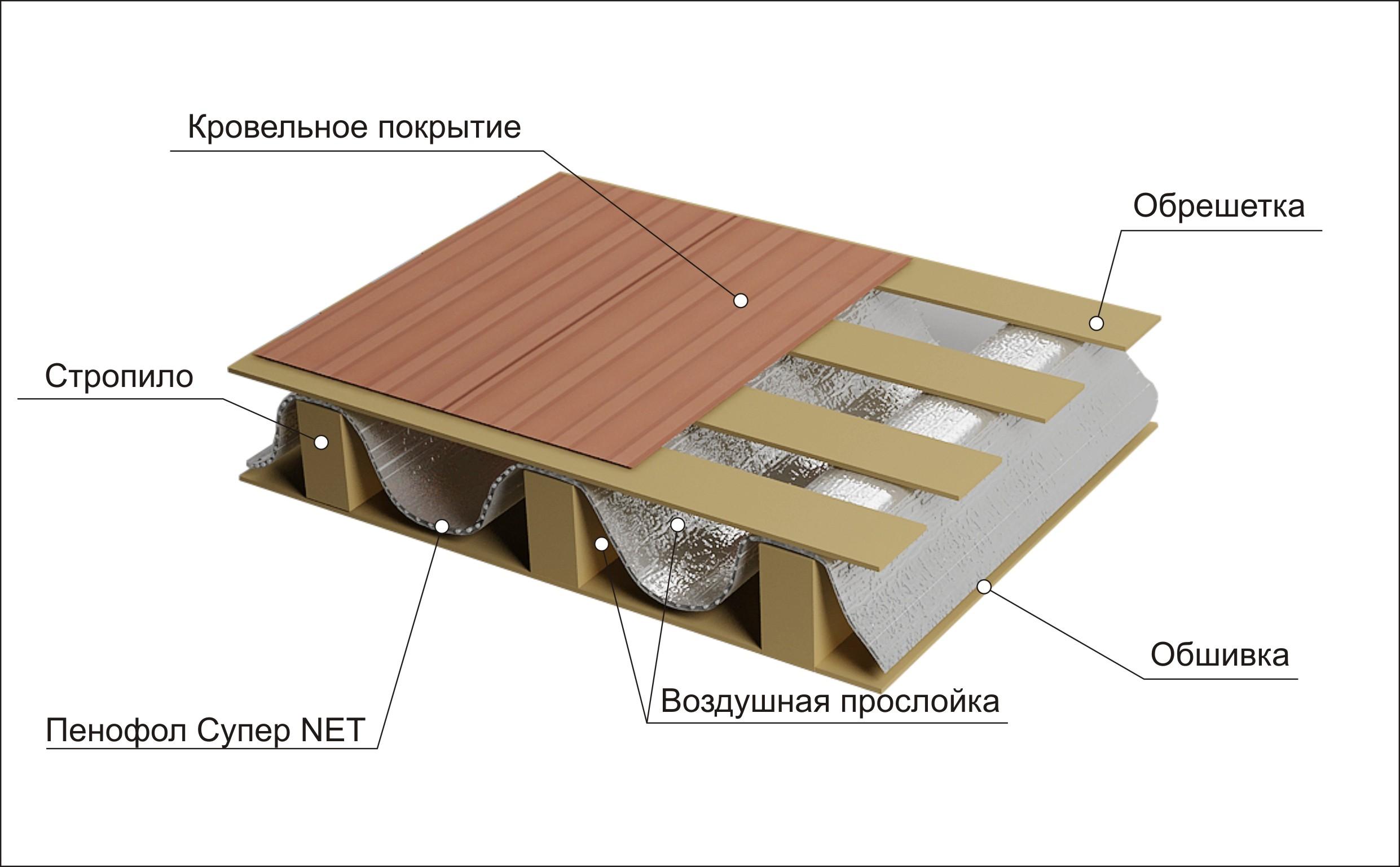 Ремонтный плиточный клей